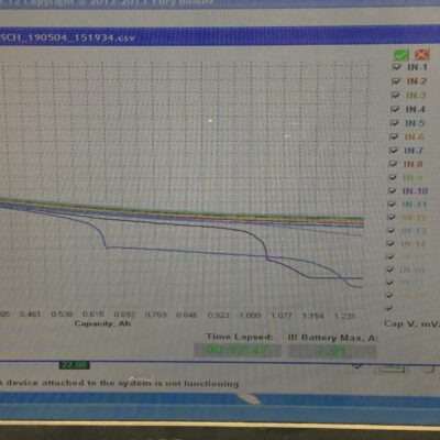 Test Capacidad modulos-Servo Motors Adjust